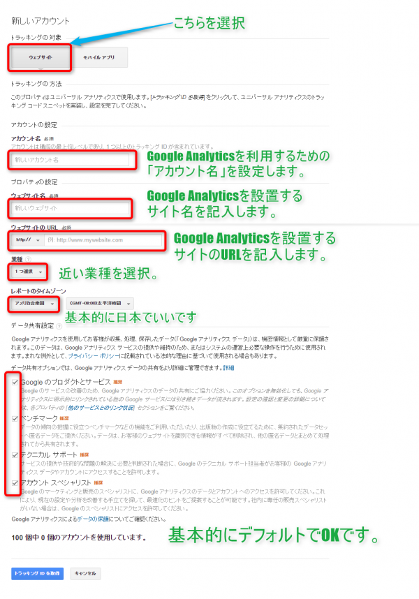 Google Analyticsの登録