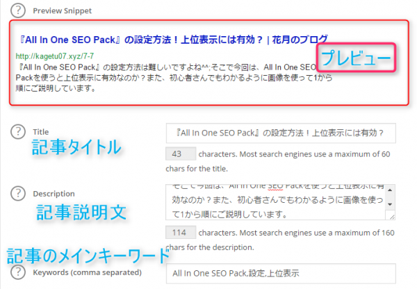 All In One SEO Packの記事投稿